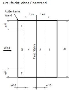 berechnung windlast dach dynamische. Black Bedroom Furniture Sets. Home Design Ideas